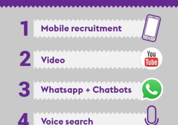 Monsterboard: 2019 wordt het jaar van whatsapp, chatbots, videosolliciteren en voice search