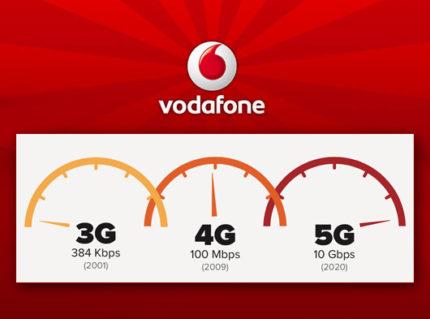 Vodafone gaat 5G testen in Maastricht