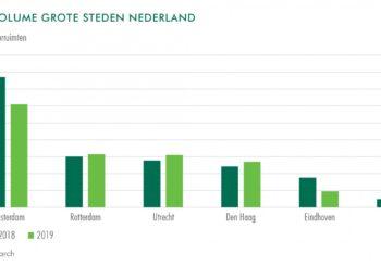Vraag naar kantoorruimte bereikt record in grote Nederlandse steden