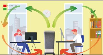 Luchtreiniger brengt gezonde en coronaproof lucht op de werkplek